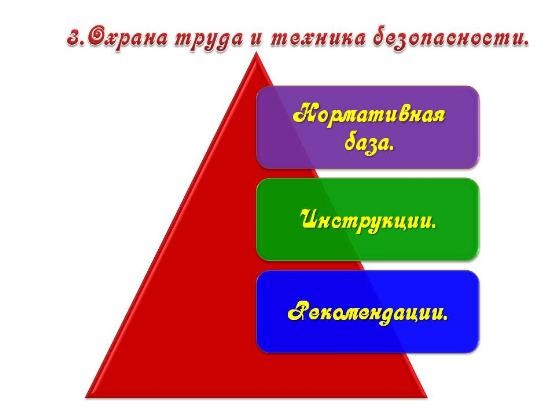 журнал регистрации инструкций по охране труда украина скачать